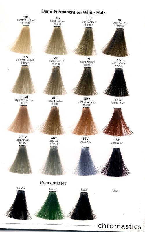 Chromastics Hair Care And Hair Color Products Chromastics