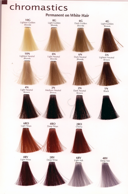 ... hair color swatches group picture image by tag redken hair color chart
