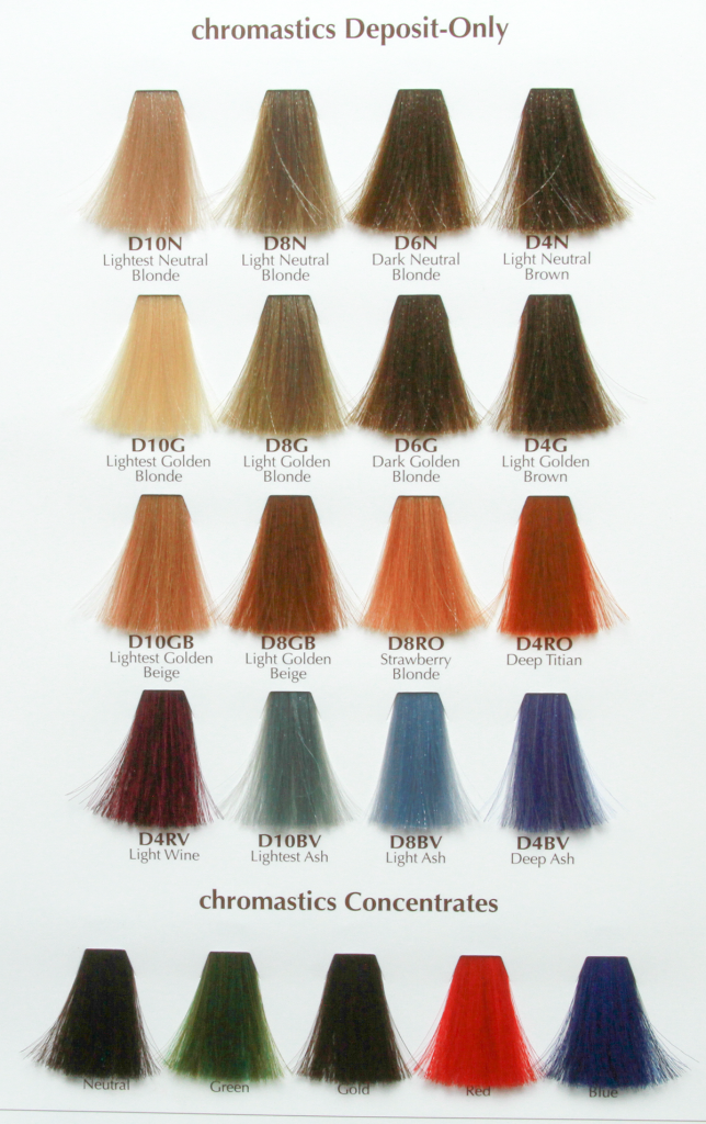 Deposit Only Hair Color